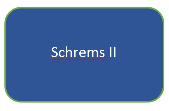 Schrems II – Privacy Shield Webinar – recording & presentation